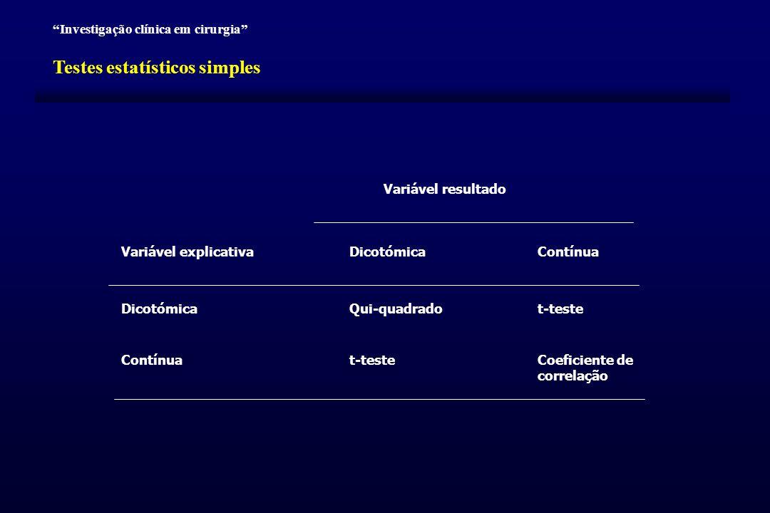 Investigação clínica em cirurgia Testes estatísticos simples Contínua Dicotómica t-teste Qui-quadradot-teste Coeficiente de correlação Variável resultado Variável explicativaDicotómicaContínua