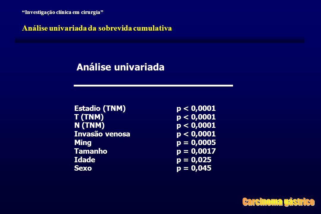 Estadio (TNM) T (TNM) N (TNM) Invasão venosa Ming Tamanho Idade Sexo p < 0,0001 p = 0,0005 p = 0,0017 p = 0,025 p = 0,045 Análise univariada Investigação clínica em cirurgia Análise univariada da sobrevida cumulativa