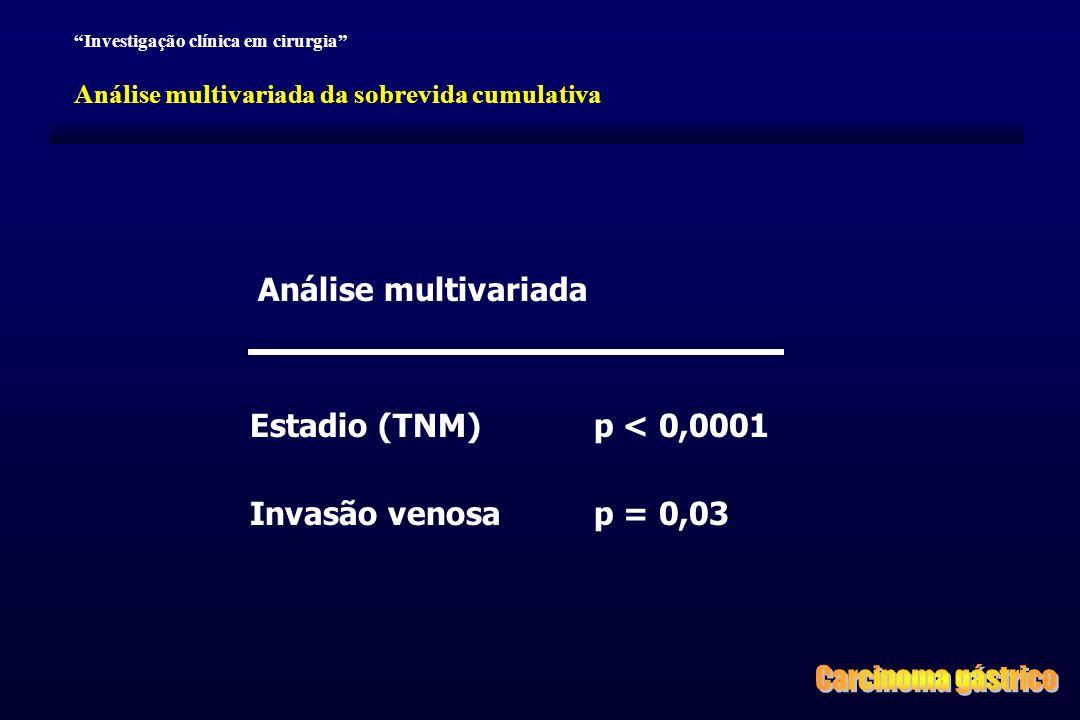 Estadio (TNM) Invasão venosa p < 0,0001 p = 0,03 Análise multivariada Investigação clínica em cirurgia Análise multivariada da sobrevida cumulativa