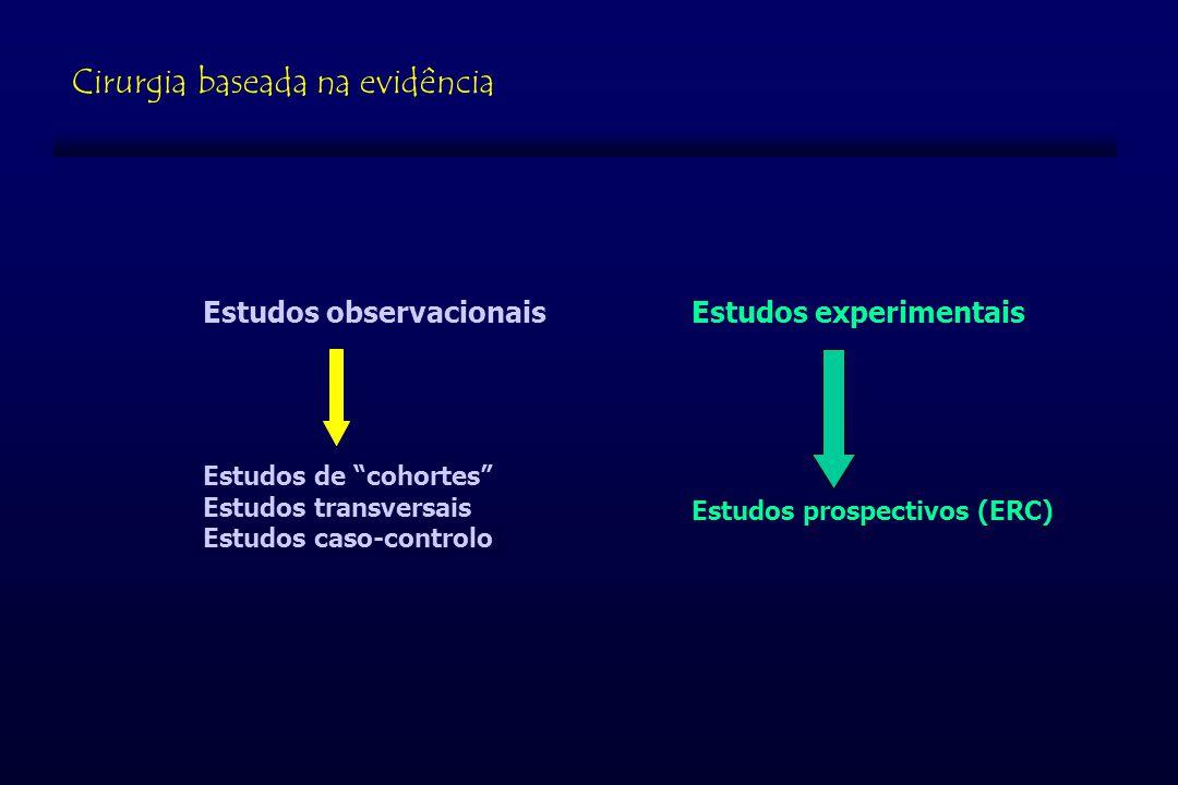 Estudos de cohortes Estudos transversais Estudos caso-controlo Estudos prospectivos (ERC) Estudos observacionaisEstudos experimentais Cirurgia baseada na evidência