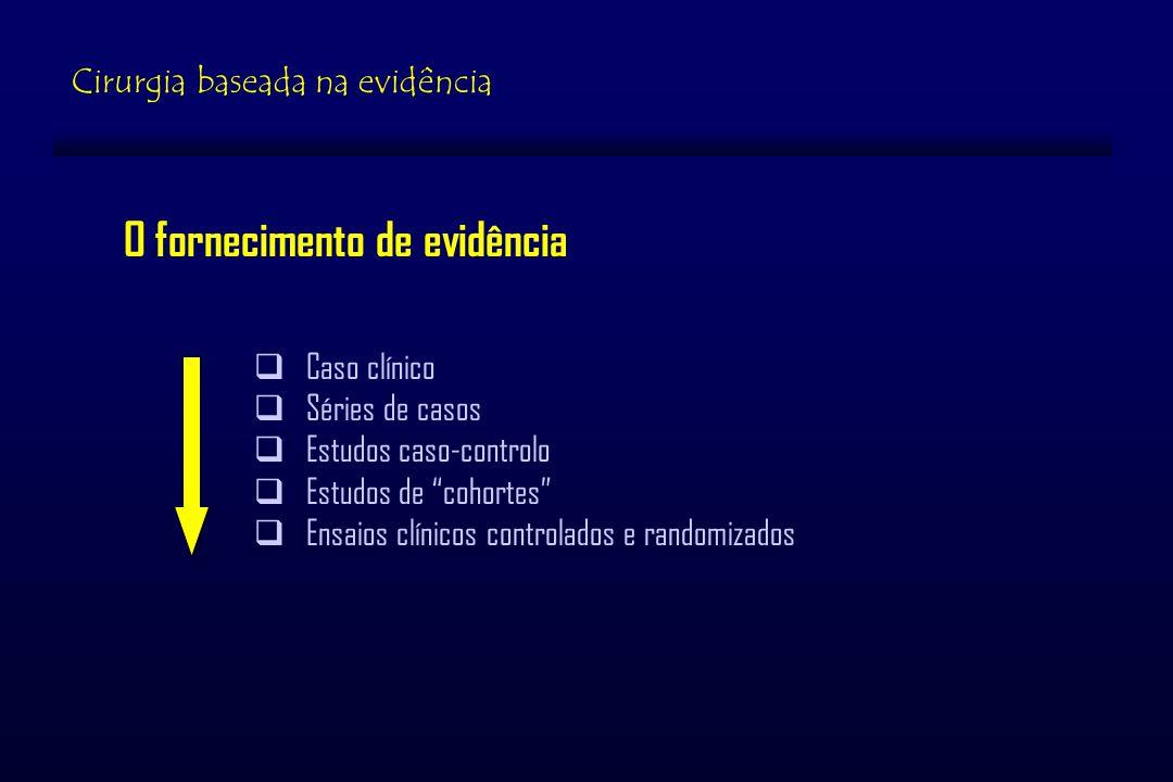 Caso clínico Séries de casos Estudos caso-controlo Estudos de cohortes Ensaios clínicos controlados e randomizados O fornecimento de evidência