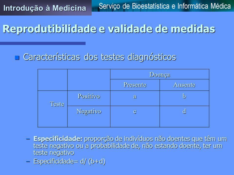 Introdução à Medicina Reprodutibilidade e validade de testes diagnósticos