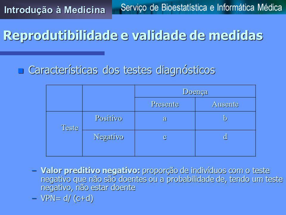 Introdução à Medicina Reprodutibilidade e validade de medidas n Características dos testes diagnósticos –Valor preditivo positivo: proporção de indiví