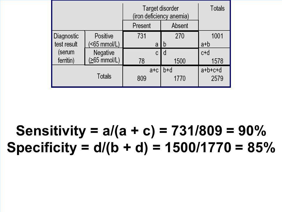 Introdução à Medicina Reprodutibilidade e validade de medidas n Características dos testes diagnósticos –Valor preditivo negativo: proporção de indiví