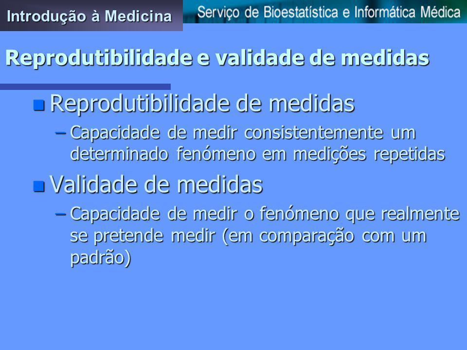 Reprodutibilidade e validade de medidas Avaliação de testes diagnósticos Metodologia Científica Introdução à Medicina