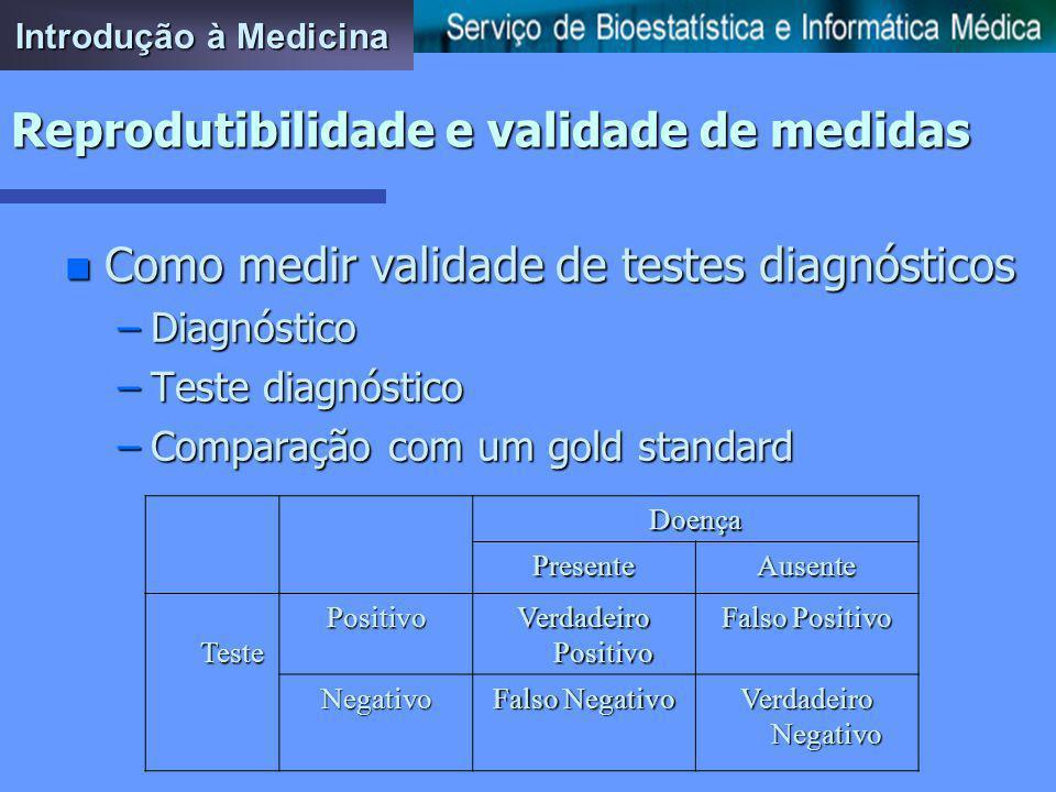 Introdução à Medicina Reprodutibilidade e validade de medidas n Estudos de validade –Validade implica Ausência de erros sistemáticos –Capacidade de me