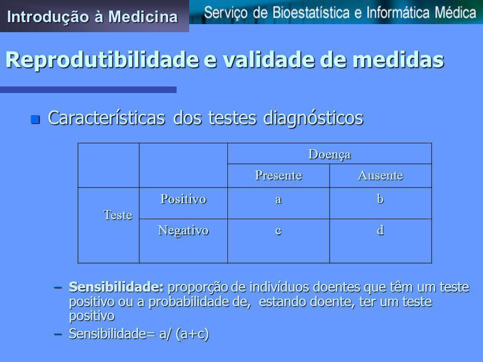 Introdução à Medicina Reprodutibilidade e validade de medidas n Como medir validade de testes diagnósticos –Diagnóstico –Teste diagnóstico –Comparação