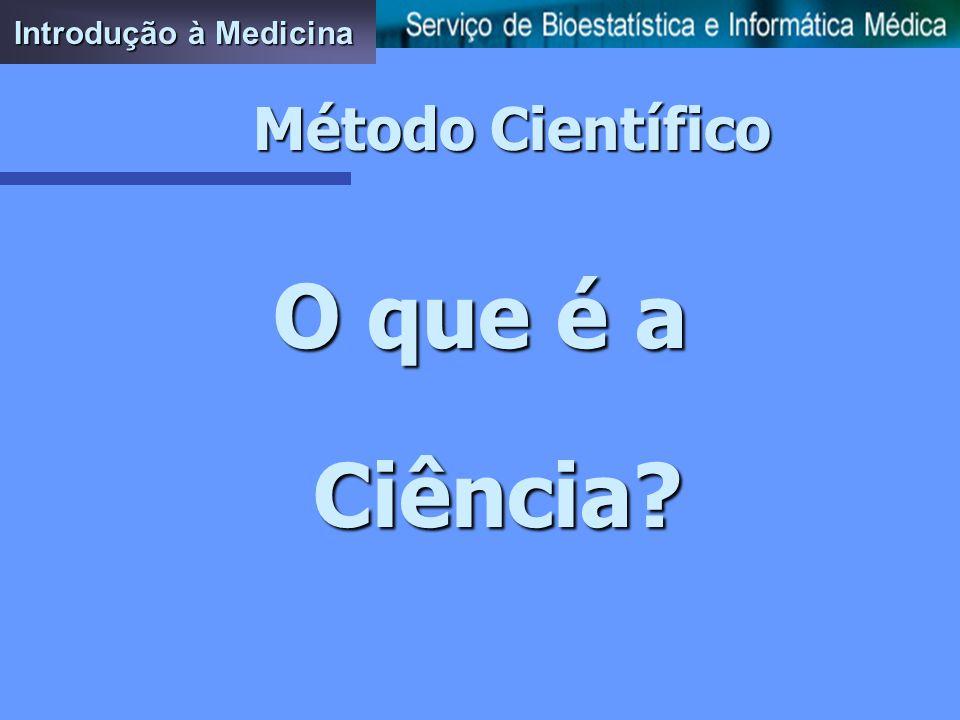Medicina e Ciência Método Científico Metodologia Científica Introdução à Medicina