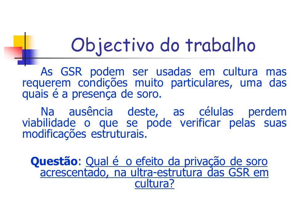 Objectivo do trabalho As GSR podem ser usadas em cultura mas requerem condições muito particulares, uma das quais é a presença de soro. Na ausência de