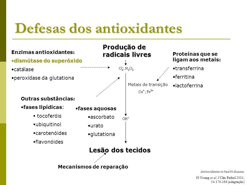 Defesas dos antioxidantes Produção de radicais livres Metais de transição Lesão dos tecidos Enzimas antioxidantes: dismútase do superóxidodismútase do superóxido catálase peroxídase da glutationa Proteínas que se ligam aos metais: transferrina ferritina lactoferrina Mecanismos de reparação Antioxidantes in health disease, IS Young et al, J Clin Pathol 2001, 54:176-186 (adaptação) Outras substâncias: fases lipídicas: tocoferóis ubiquitinol carotenóides flavonóides fases aquosas ascorbato urato glutationa