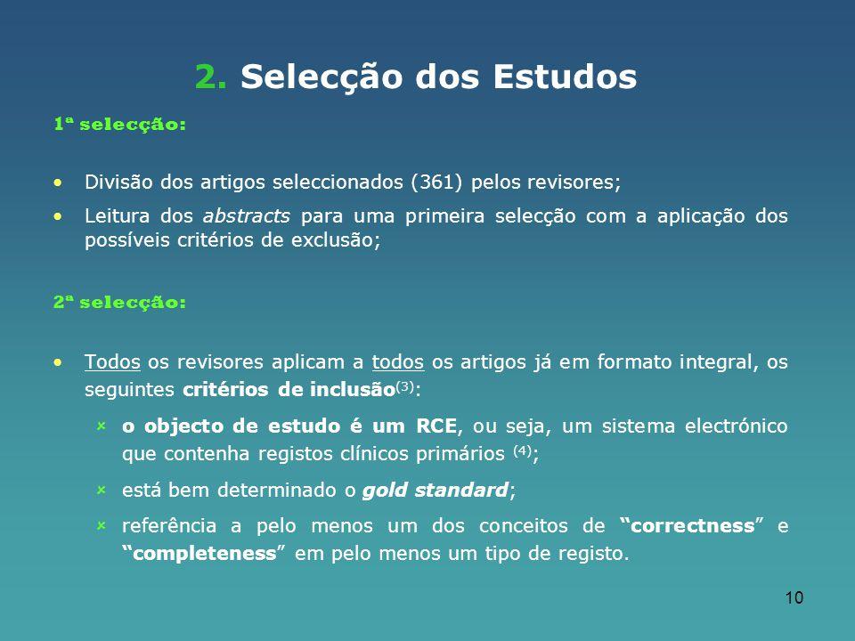10 2. Selecção dos Estudos 1ª selecção: Divisão dos artigos seleccionados (361) pelos revisores; Leitura dos abstracts para uma primeira selecção com