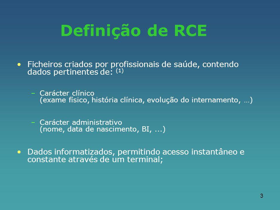 3 Definição de RCE Ficheiros criados por profissionais de saúde, contendo dados pertinentes de: (1) –Carácter clínico (exame físico, história clínica,