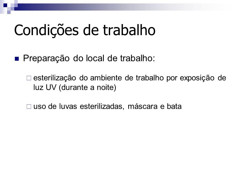 Condições de trabalho Preparação do local de trabalho: esterilização do ambiente de trabalho por exposição de luz UV (durante a noite) uso de luvas es