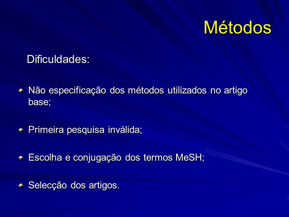 Métodos Dificuldades: Dificuldades: Não especificação dos métodos utilizados no artigo base; Primeira pesquisa inválida; Escolha e conjugação dos termos MeSH; Selecção dos artigos.