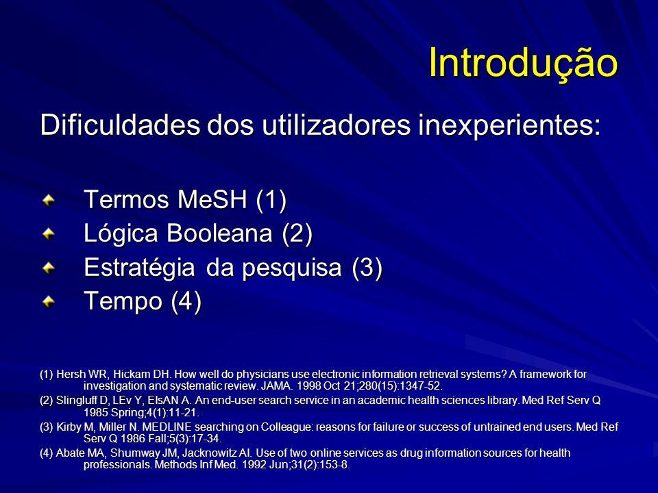 Introdução Dificuldades dos utilizadores inexperientes: Termos MeSH (1) Lógica Booleana (2) Estratégia da pesquisa (3) Tempo (4) (1) Hersh WR, Hickam DH.