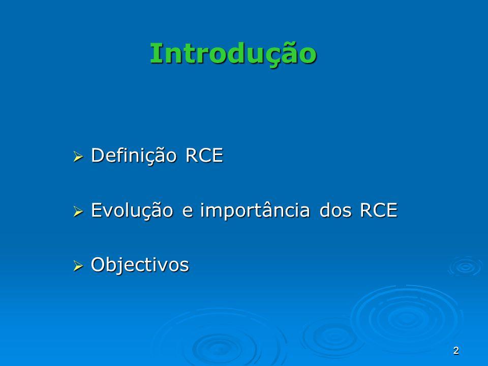 2 Definição RCE Definição RCE Evolução e importância dos RCE Evolução e importância dos RCE Objectivos Objectivos Introdução