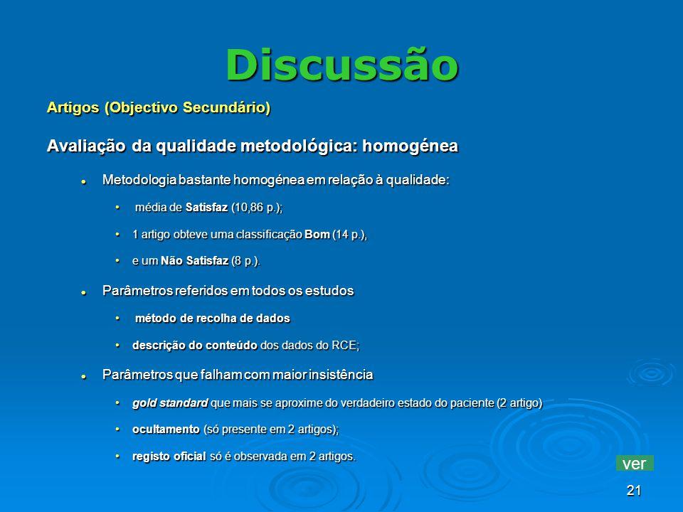 21 Discussão Artigos (Objectivo Secundário) Avaliação da qualidade metodológica: homogénea Metodologia bastante homogénea em relação à qualidade: Meto