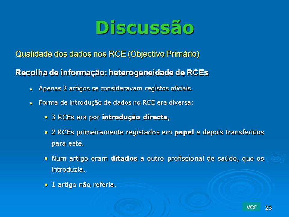 23 Discussão Qualidade dos dados nos RCE (Objectivo Primário) Recolha de informação: heterogeneidade de RCEs Apenas 2 artigos se consideravam registos