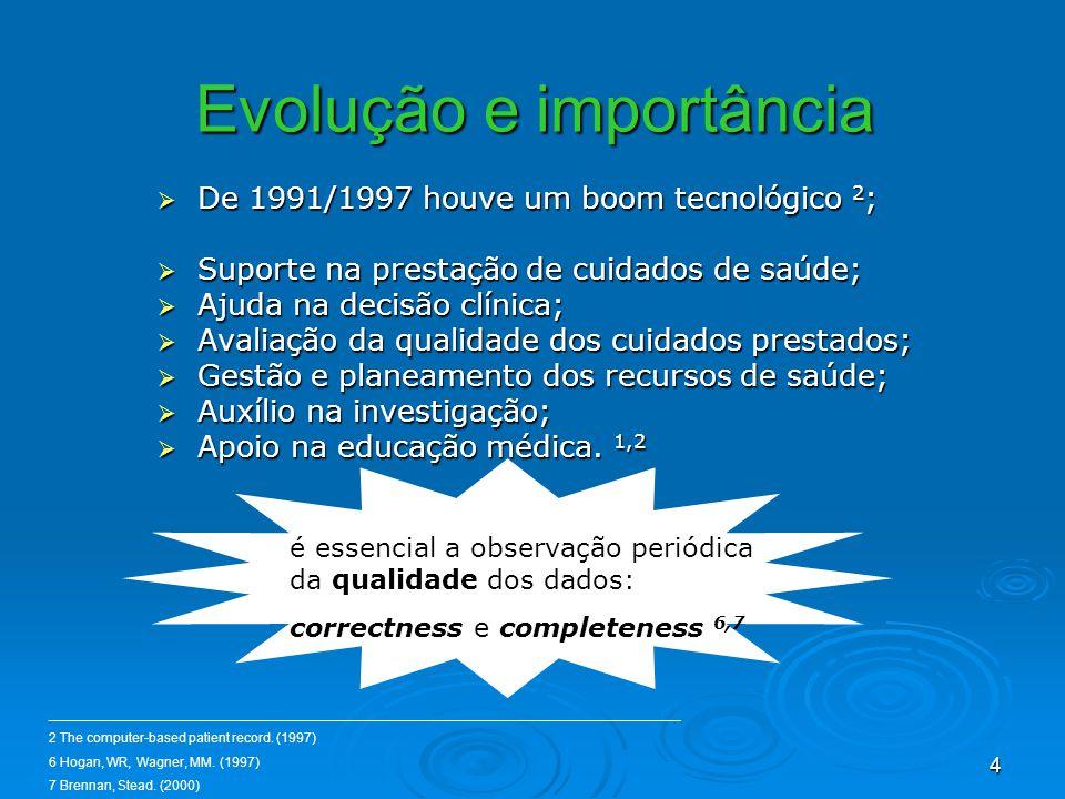4 De 1991/1997 houve um boom tecnológico 2 ; De 1991/1997 houve um boom tecnológico 2 ; Suporte na prestação de cuidados de saúde; Suporte na prestaçã