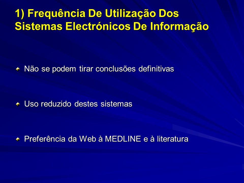 Não se podem tirar conclusões definitivas Uso reduzido destes sistemas Preferência da Web à MEDLINE e à literatura 1) Frequência De Utilização Dos Sistemas Electrónicos De Informação