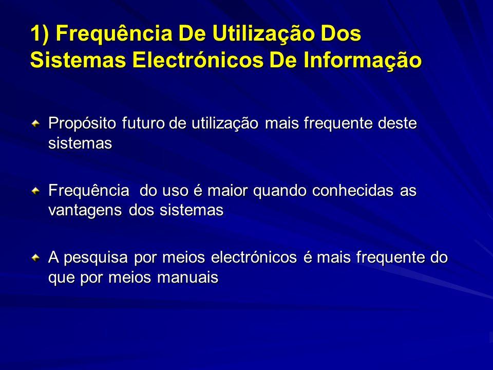 Propósito futuro de utilização mais frequente deste sistemas Frequência do uso é maior quando conhecidas as vantagens dos sistemas A pesquisa por meios electrónicos é mais frequente do que por meios manuais