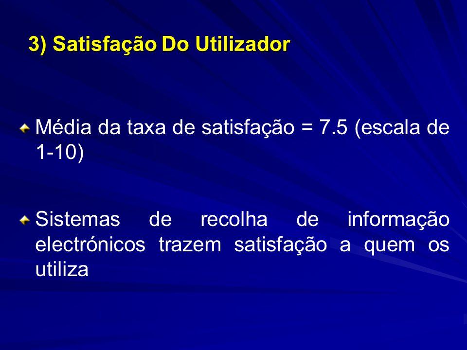 3) Satisfação Do Utilizador Média da taxa de satisfação = 7.5 (escala de 1-10) Sistemas de recolha de informação electrónicos trazem satisfação a quem os utiliza