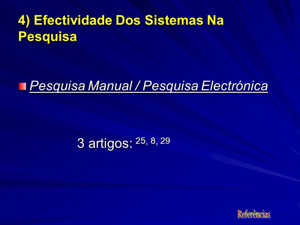 Pesquisa Manual / Pesquisa Electrónica 3 artigos: 25, 8, 29 3 artigos: 25, 8, 29