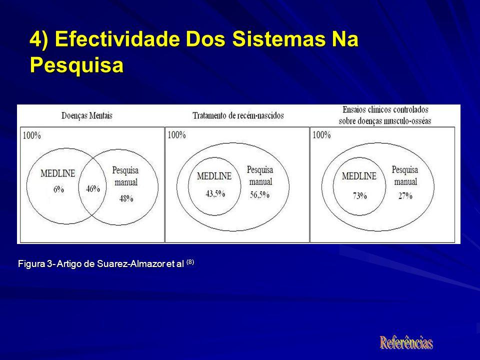 Figura 3- Artigo de Suarez-Almazor et al (8) 4) Efectividade Dos Sistemas Na Pesquisa