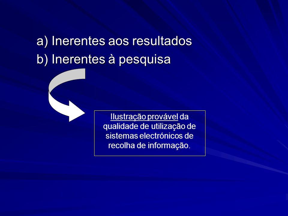 a) Inerentes aos resultados b) Inerentes à pesquisa Ilustração provável da qualidade de utilização de sistemas electrónicos de recolha de informação.