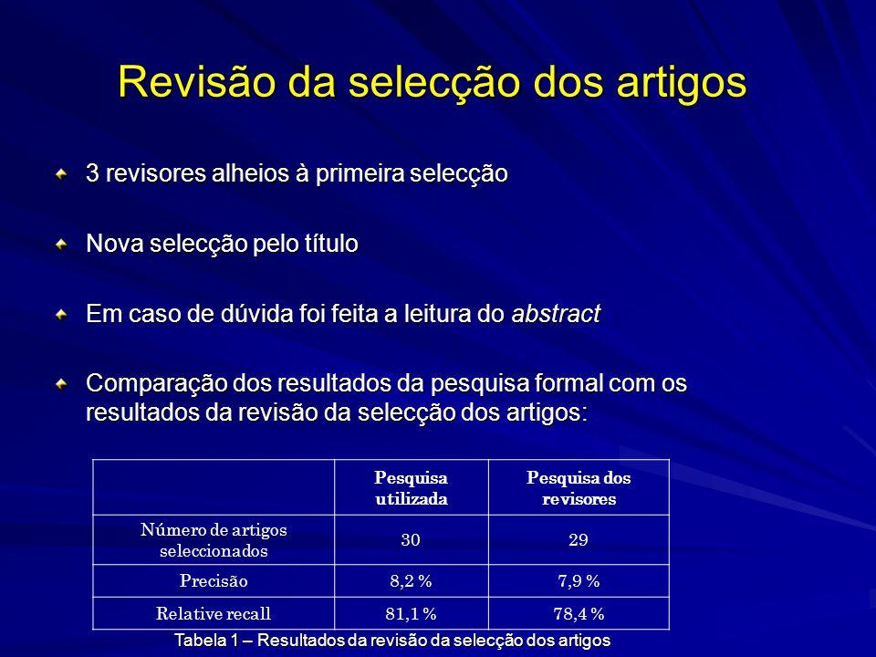 Revisão da selecção dos artigos 3 revisores alheios à primeira selecção Nova selecção pelo título Em caso de dúvida foi feita a leitura do abstract Comparação dos resultados da pesquisa formal com os resultados da revisão da selecção dos artigos: Pesquisa utilizada Pesquisa dos revisores Número de artigos seleccionados 3029 Precisão8,2 %7,9 % Relative recall81,1 %78,4 % Tabela 1 – Resultados da revisão da selecção dos artigos