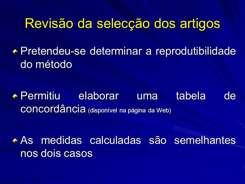 Revisão da selecção dos artigos Pretendeu-se determinar a reprodutibilidade do método Permitiu elaborar uma tabela de concordância (disponível na página da Web) As medidas calculadas são semelhantes nos dois casos