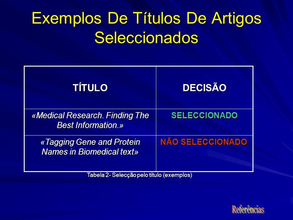 Exemplos De Títulos De Artigos Seleccionados TÍTULODECISÃO «Medical Research.