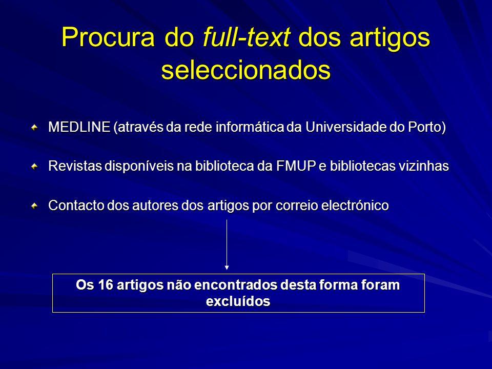 Procura do full-text dos artigos seleccionados MEDLINE (através da rede informática da Universidade do Porto) Revistas disponíveis na biblioteca da FM