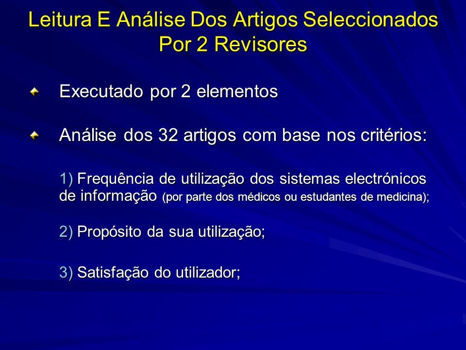 Leitura E Análise Dos Artigos Seleccionados Por 2 Revisores Executado por 2 elementos Análise dos 32 artigos com base nos critérios: 1) Frequência de