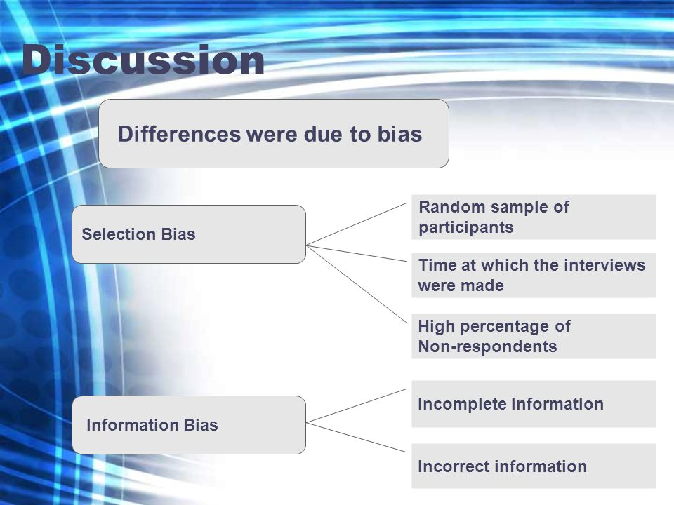 Discussion Differences were due to bias Selection Bias Random sample of participants Time at which the interviews were made High percentage of Non-respondents Information Bias Incomplete information Incorrect information