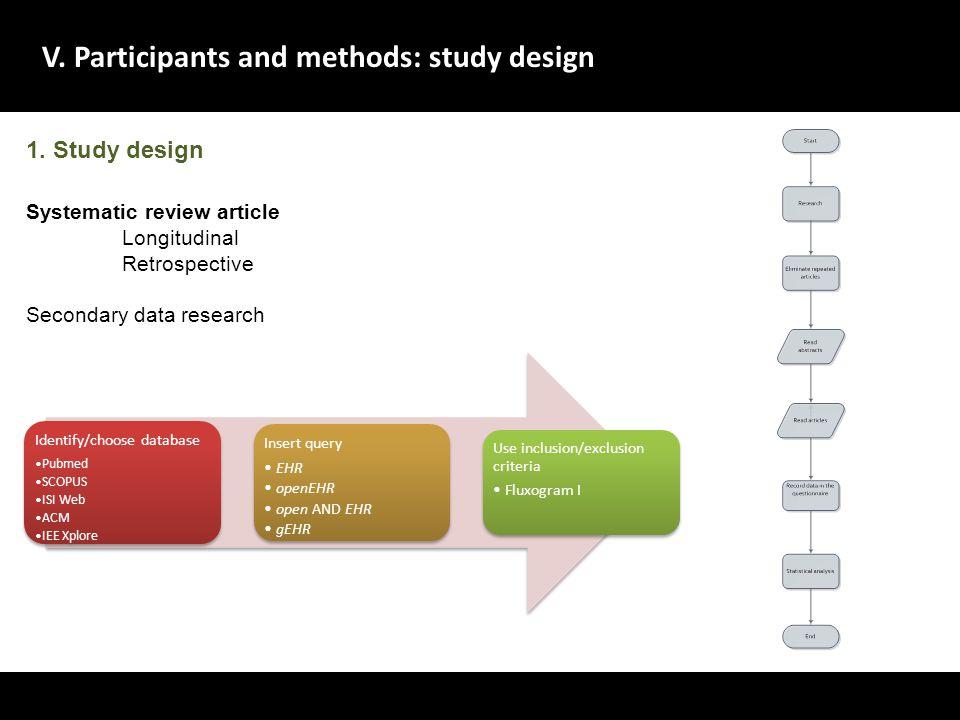 V. Participants and methods: study design A evolu ç ão dos sistemas de gestão de dados no dom í nio da sa ú de deve centrar-se no utente, melhorando a