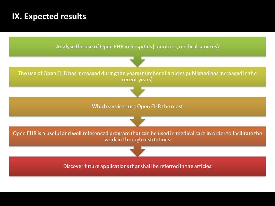 IX. Expected results A evolu ç ão dos sistemas de gestão de dados no dom í nio da sa ú de deve centrar-se no utente, melhorando a qualidade da presta