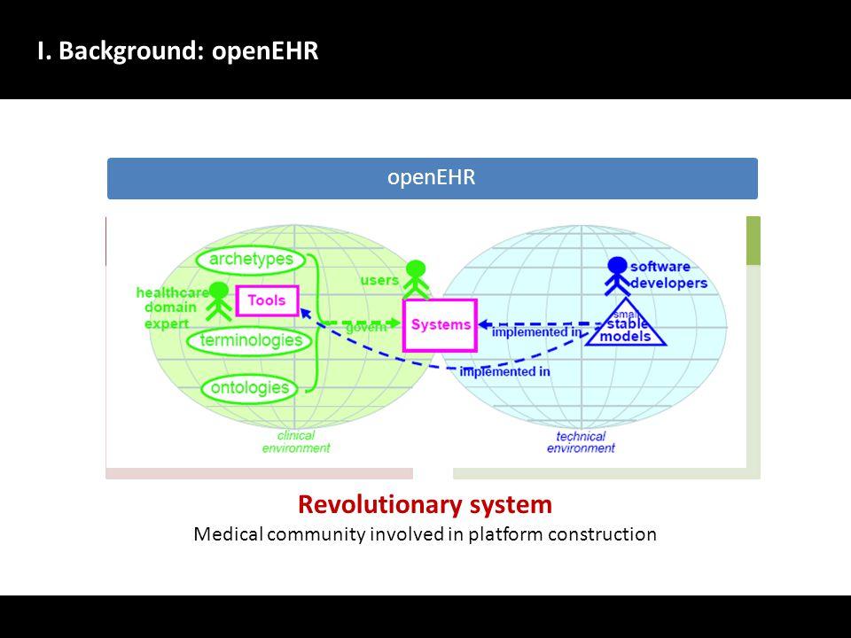 I. Background: openEHR A evolu ç ão dos sistemas de gestão de dados no dom í nio da sa ú de deve centrar-se no utente, melhorando a qualidade da prest