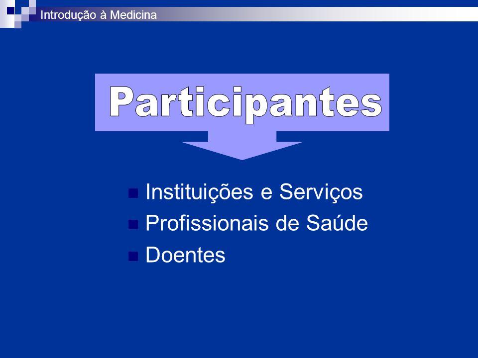 Instituições e Serviços Profissionais de Saúde Doentes Introdução à Medicina