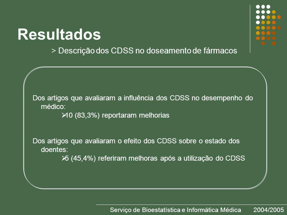 Serviço de Bioestatística e Informática Médica2004/2005 Resultados > Descrição dos CDSS no doseamento de fármacos Dos artigos que avaliaram a influência dos CDSS no desempenho do médico: 10 (83,3%) reportaram melhorias Dos artigos que avaliaram o efeito dos CDSS sobre o estado dos doentes: 5 (45,4%) referiram melhoras após a utilização do CDSS