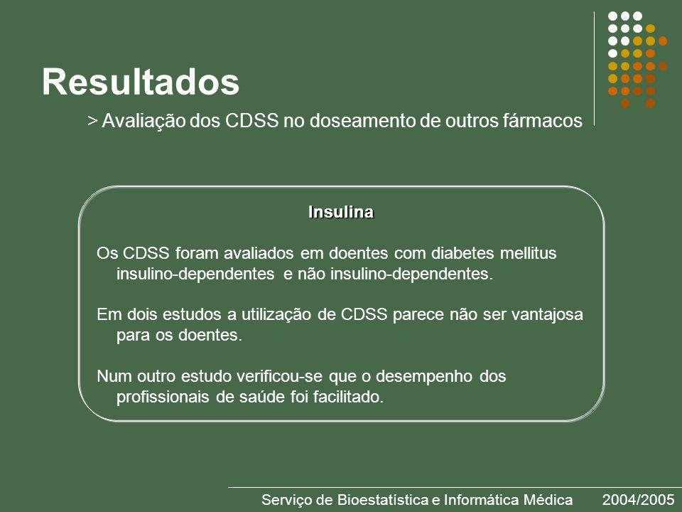 Serviço de Bioestatística e Informática Médica2004/2005 Resultados > Avaliação dos CDSS no doseamento de outros fármacos Insulina Os CDSS foram avaliados em doentes com diabetes mellitus insulino-dependentes e não insulino-dependentes.