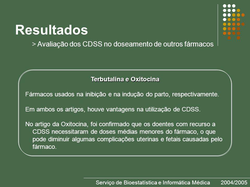 Serviço de Bioestatística e Informática Médica2004/2005 Resultados > Avaliação dos CDSS no doseamento de outros fármacos Terbutalina e Oxitocina Fármacos usados na inibição e na indução do parto, respectivamente.