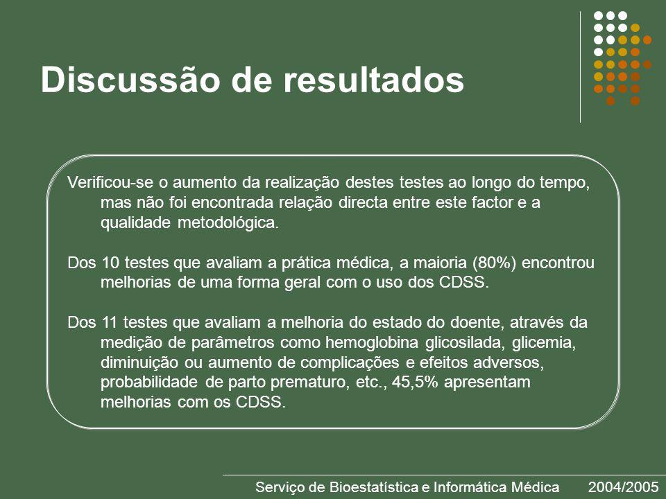 Serviço de Bioestatística e Informática Médica2004/2005 Discussão de resultados Verificou-se o aumento da realização destes testes ao longo do tempo, mas não foi encontrada relação directa entre este factor e a qualidade metodológica.