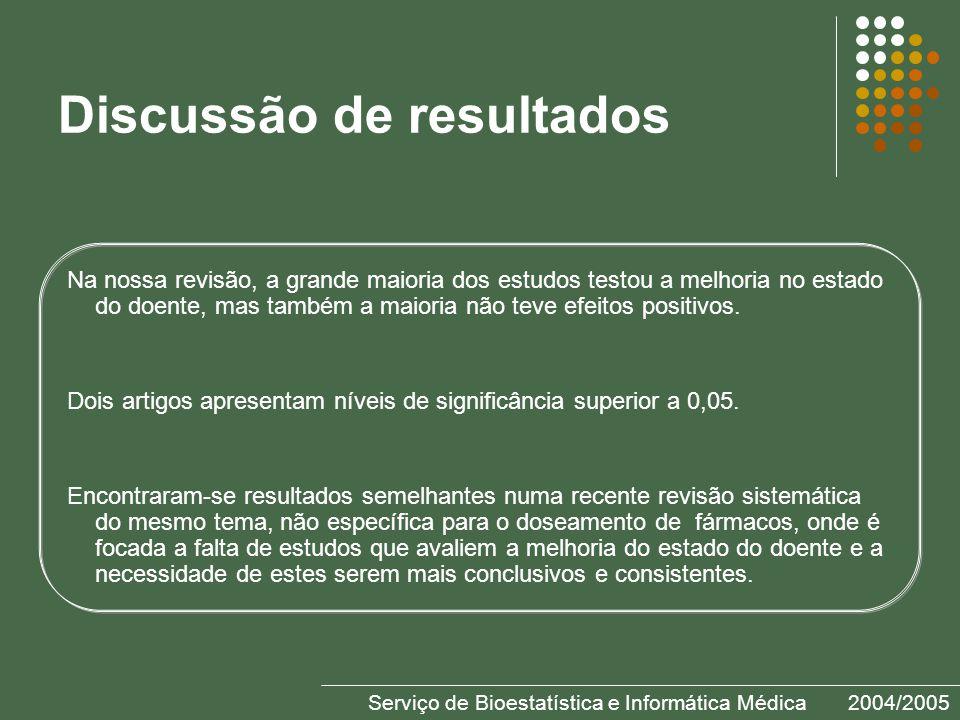 Serviço de Bioestatística e Informática Médica2004/2005 Discussão de resultados Na nossa revisão, a grande maioria dos estudos testou a melhoria no estado do doente, mas também a maioria não teve efeitos positivos.