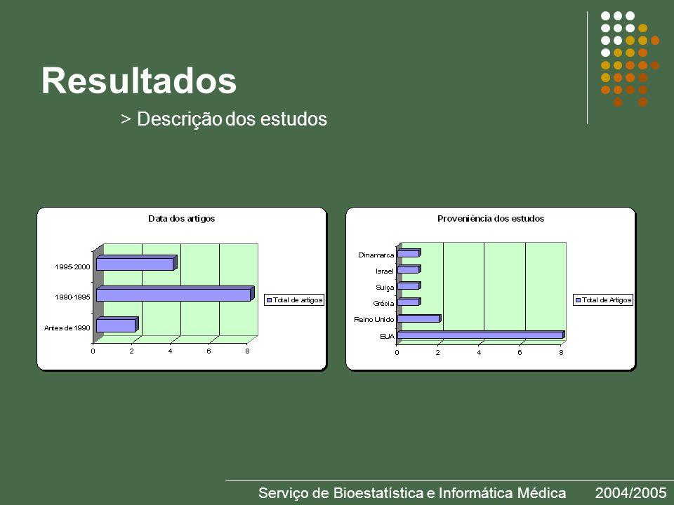 Serviço de Bioestatística e Informática Médica2004/2005 Resultados > Descrição dos estudos