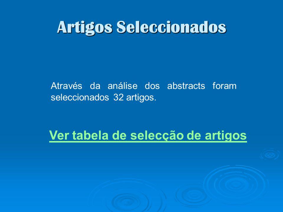 Artigos Seleccionados Ver tabela de selecção de artigos Através da análise dos abstracts foram seleccionados 32 artigos.