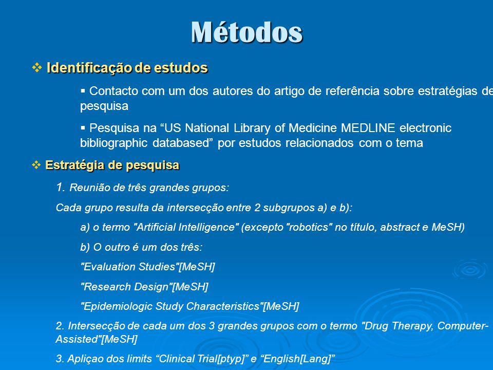 Métodos Identificação de estudos Contacto com um dos autores do artigo de referência sobre estratégias de pesquisa Pesquisa na US National Library of