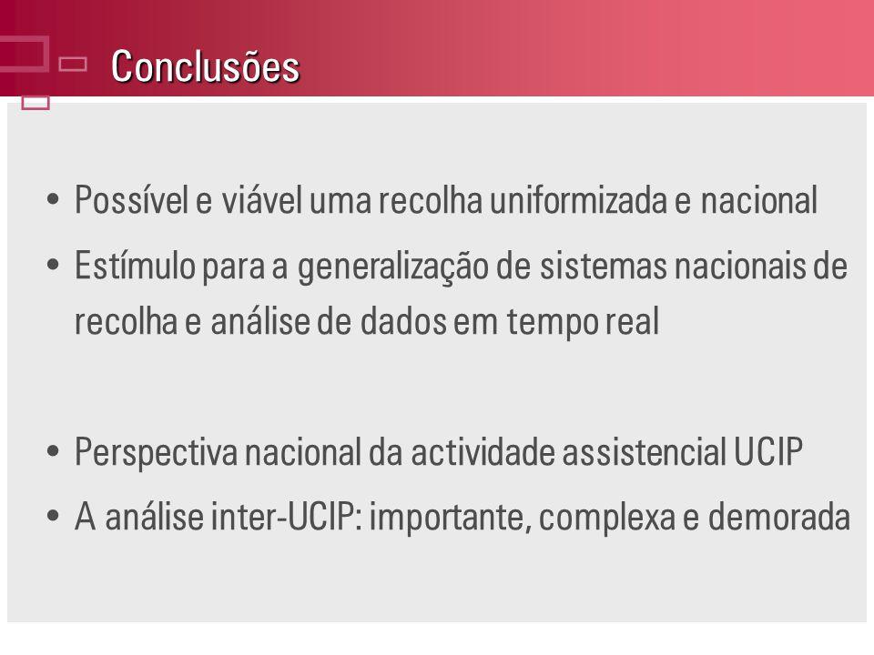Conclusões Possível e viável uma recolha uniformizada e nacional Estímulo para a generalização de sistemas nacionais de recolha e análise de dados em tempo real Perspectiva nacional da actividade assistencial UCIP A análise inter-UCIP: importante, complexa e demorada