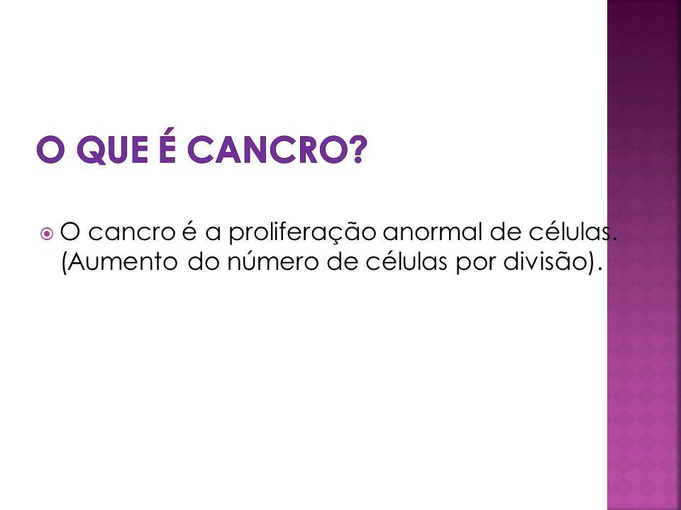O cancro é a proliferação anormal de células. (Aumento do número de células por divisão).