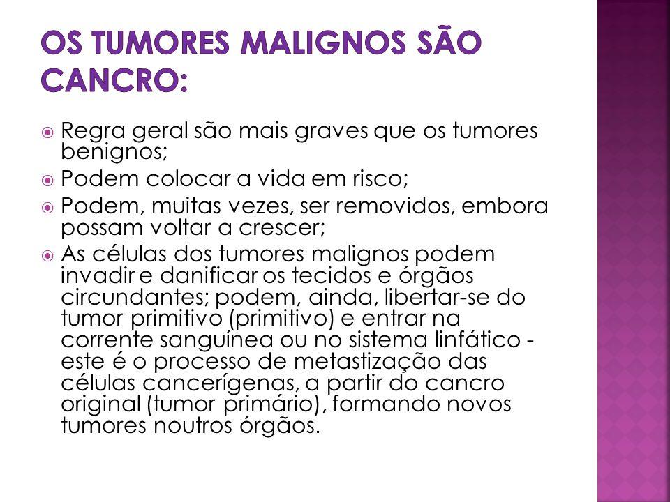 Regra geral são mais graves que os tumores benignos; Podem colocar a vida em risco; Podem, muitas vezes, ser removidos, embora possam voltar a crescer